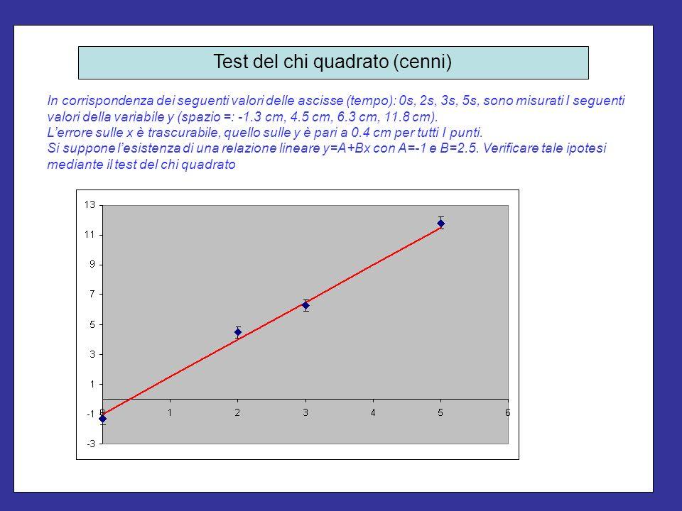 Test del chi quadrato (cenni) In corrispondenza dei seguenti valori delle ascisse (tempo): 0s, 2s, 3s, 5s, sono misurati I seguenti valori della variabile y (spazio =: -1.3 cm, 4.5 cm, 6.3 cm, 11.8 cm).