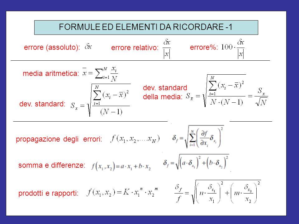 FORMULE ED ELEMENTI DA RICORDARE -2 Gaussiana: (significato dei parametri e uso della tabella delle probabilità) compatibilità: media pesata: errore sulla media pesata: rappresentazione dei risultati FINALI con il corretto numero di CIFRE SIGNIFICATIVE