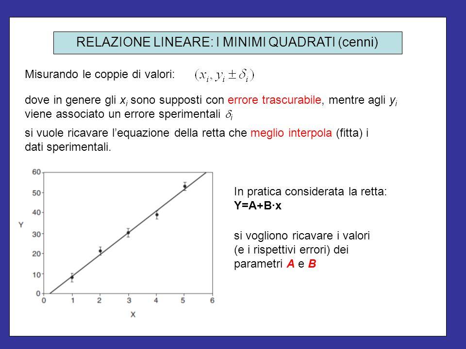 Si dimostra che la miglior retta (e quindi i valori dei parametri della retta) si ottiene andando a minimizzare la seguente quantità: RELAZIONE LINEARE: I MINIMI QUADRATI (cenni) Chi-quadrato