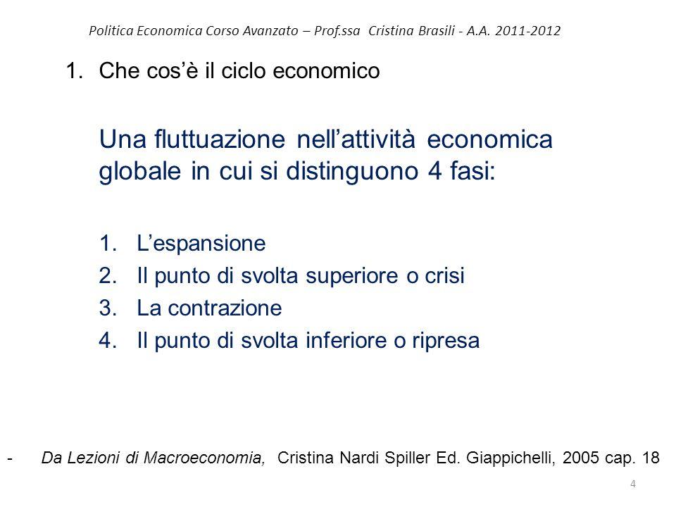 1.Che cosè il ciclo economico Una fluttuazione nellattività economica globale in cui si distinguono 4 fasi: 5 -Da Lezioni di Macroeconomia, Cristina Nardi Spiller Ed.