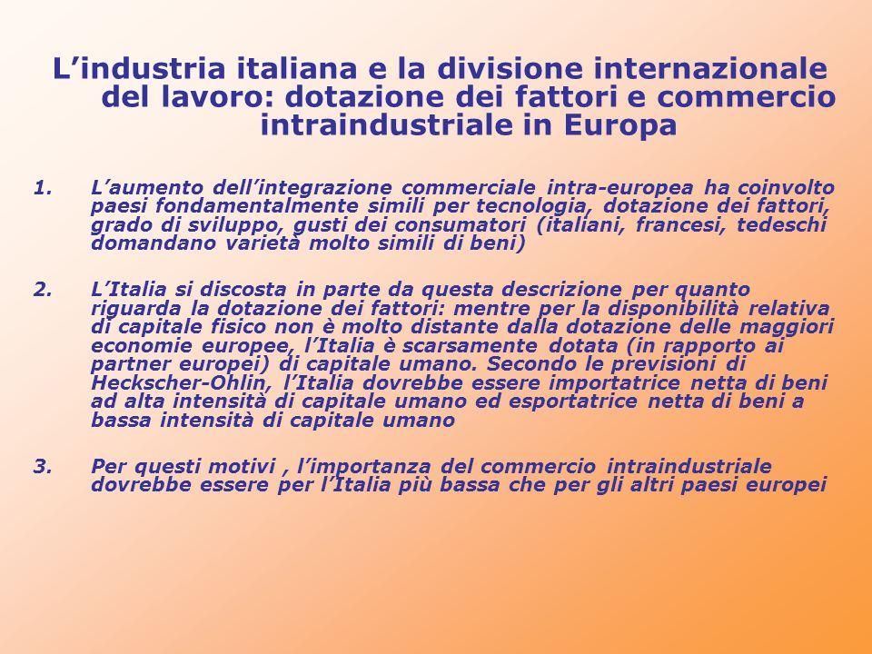 La dotazione fattoriale italiana Dotazione relativa di capitale Usa=100 Dotazione relativa di terra Usa=100 % della popol.