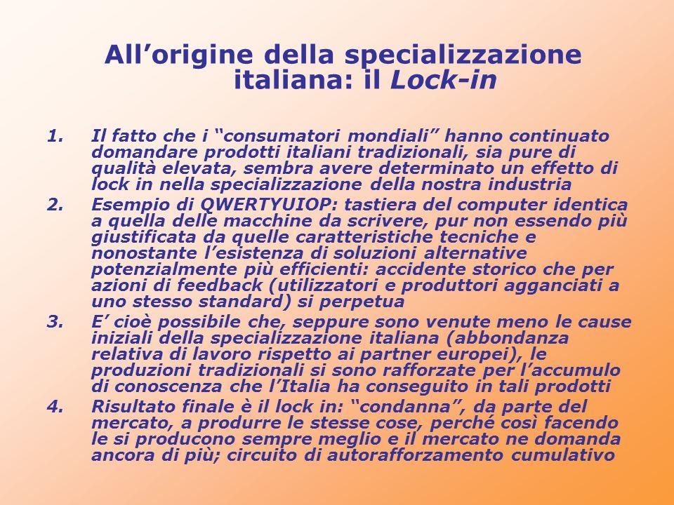 Allorigine della specializzazione italiana: dotazione dei fattori-produttività, lock in, upgrading qualitativo 1.Dotazione fattoriale e produttività.