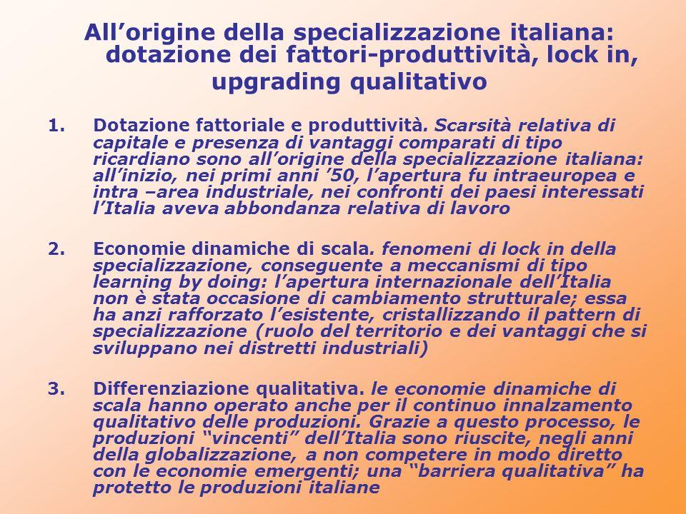 Gli sviluppi più recenti - Lindustria italiana tra crisi e trasformazioni