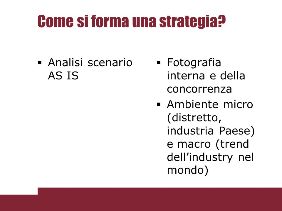 Come si forma una strategia.