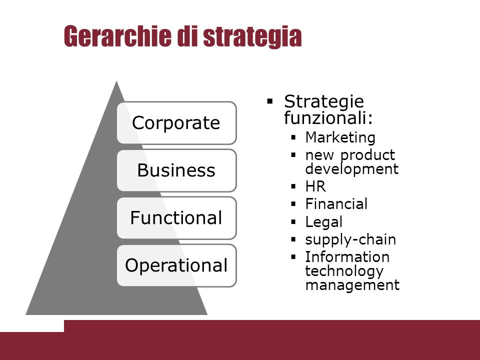 Michael Porter Il sistema strategico di Porter consiste principalmente in: Analisi delle 5 Forze di Porter (5 Forces analysis) Gruppi strategici (strategic groups) Catena del valore (value chain) Strategie generiche di: leadership di costo, differenziazione, focalizzazione (mercato di nicchia) Strategie di posizionamento nel mercato basate su: varietà, bisogni e accesso 28