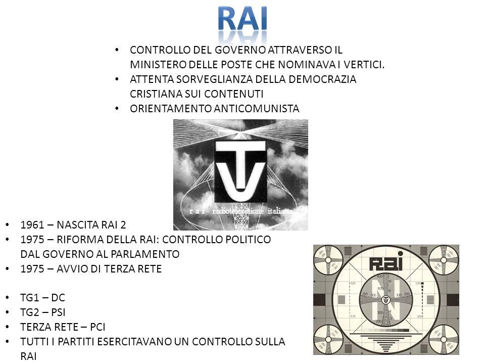 1960 – TRIBUNA ELETTORALE 1961 – TRIBUNA POLITICA PERSONALIZZAZIONE DELLA POLITICA CONTOINFORMAZIONE DEGLI ANNI 60 E 70 RADIO LIBERE (RADIO ALICE E RADIO RADICALE)