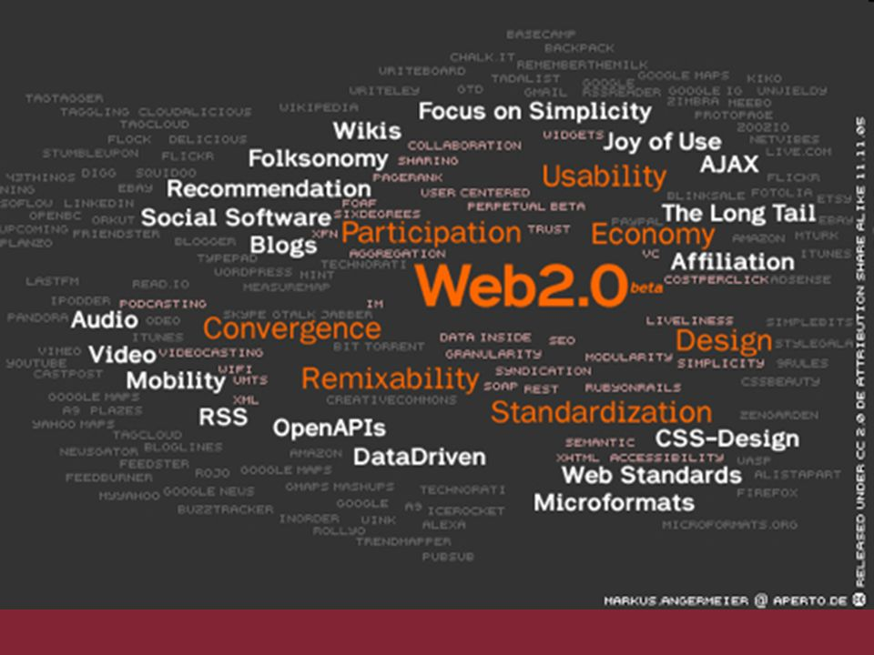 Web 2.0 is a set of economic, social and technology trends that collectively form the basis for the next generation of the Internet: a more mature and distinctive medium characterized by user participation, openness and network effects.