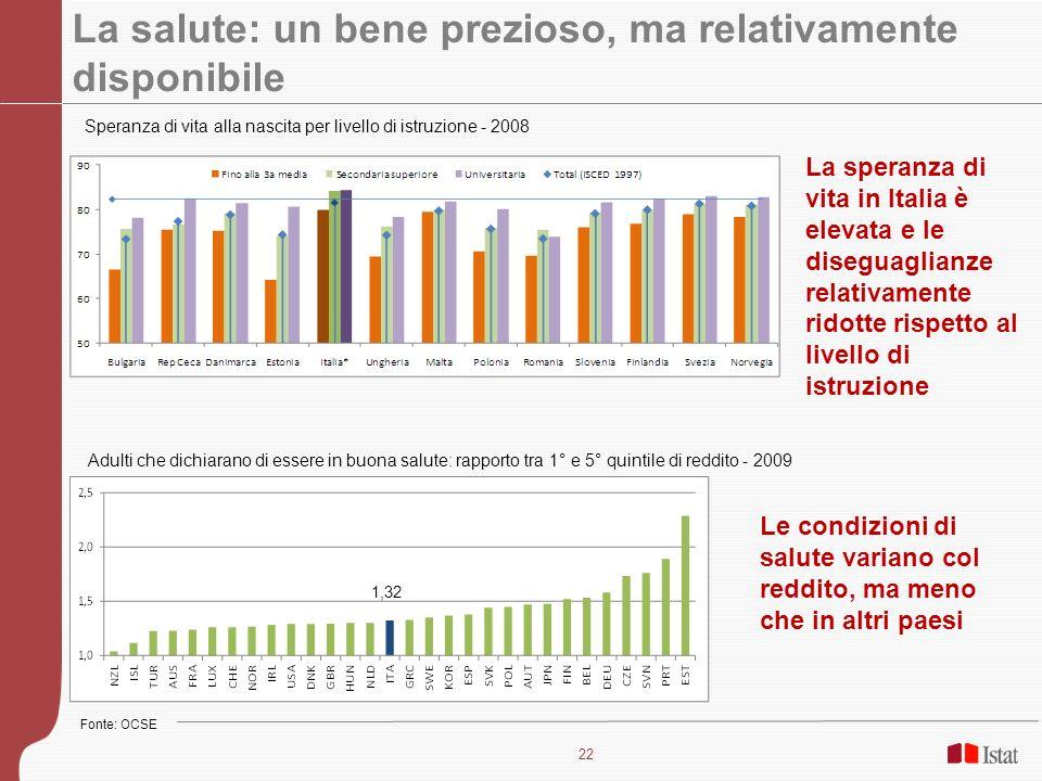 23 Reti sociali: più care giver raggiungono meno famiglie Le persone coinvolte nelle reti di solidarietà sono aumentate dal 20,8% del 1983 al 26,8% nel 2009.