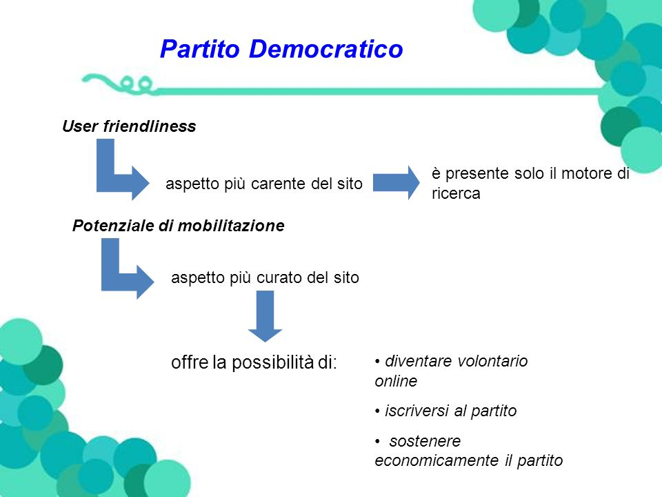 Partito Democratico Networking sono presenti link Social Network YouTube