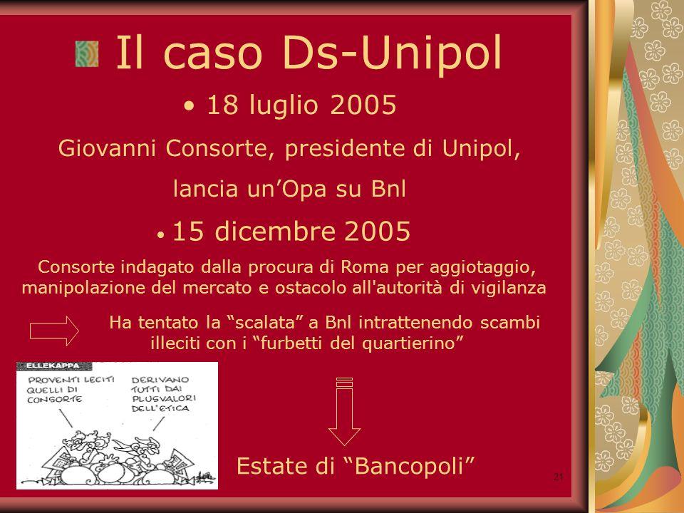 22 Il caso Ds-Unipol Il gruppo dirigente diessino, in estate, aveva difeso la legittimità dellOpa a Bnl Dopo liscrizione di Consorte nel registro degli indagati, piovono le accuse sui Ds Venerdì 23 dicembre 2005: inizia il dibattito