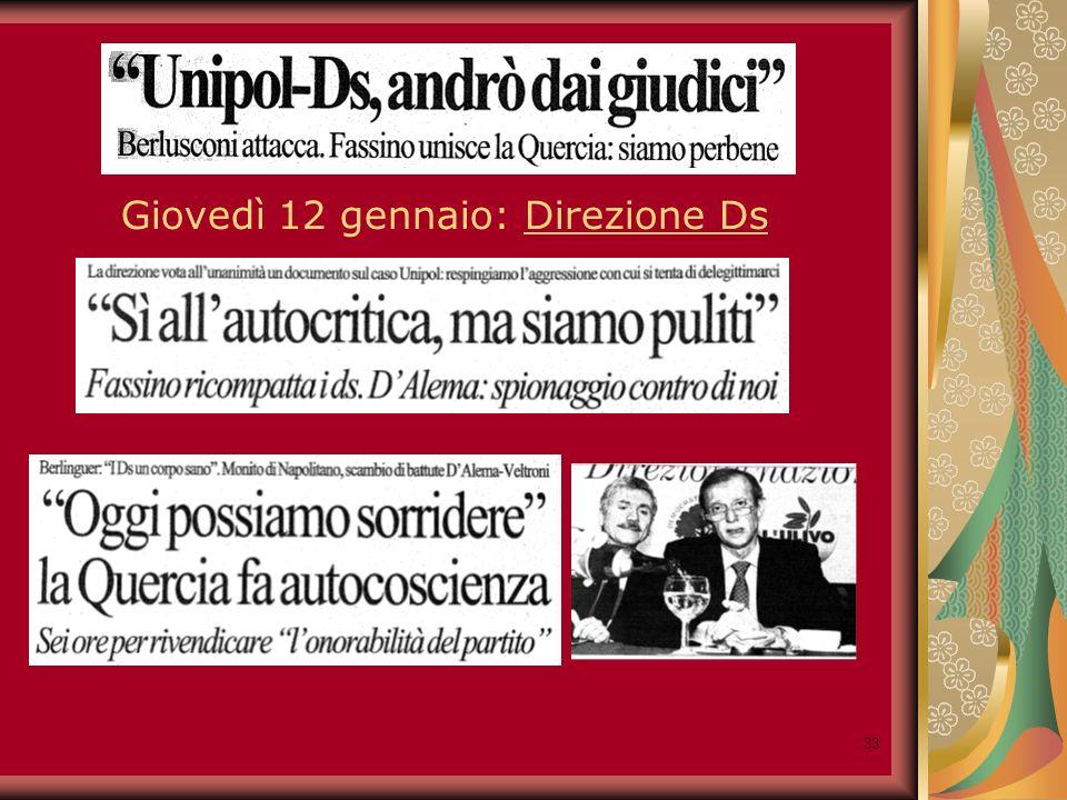34 Il caso Ds-Unipol DIBATTITO Rapporti Ds-Cooperative Collateralismo Rapporti Partiti-Economia Campagna Elettorale Ruolo delle Coop