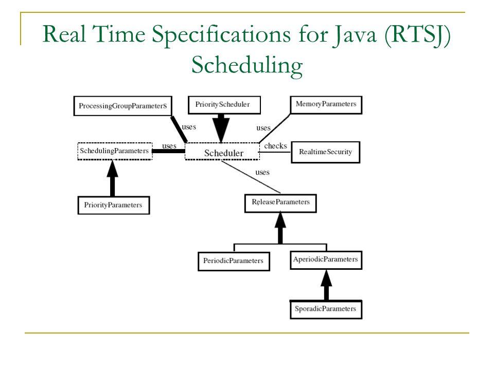 Real Time Specifications for Java (RTSJ) Memory management Classe ScopedMemory: sottoclassi: VTMemory (allocazioni fornite in un tempo variabile) e LTMemory (allocazioni fornite in un tempo lineare proporzionale alla grandezza dell oggetto)