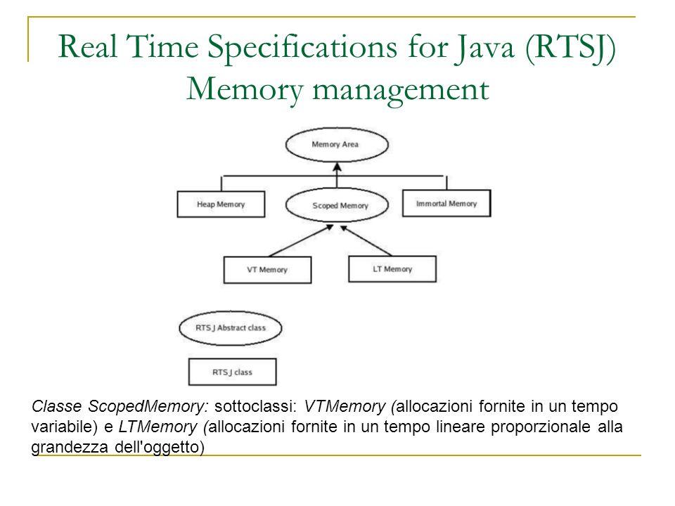 Real Time Specifications for Java (RTSJ) Memory management RTSJ introduce due nuove aree di memoria nelle quali il Garbage Collector agisce in modo predicibile immortal memory: condivisa tra i thread di un applicazione.