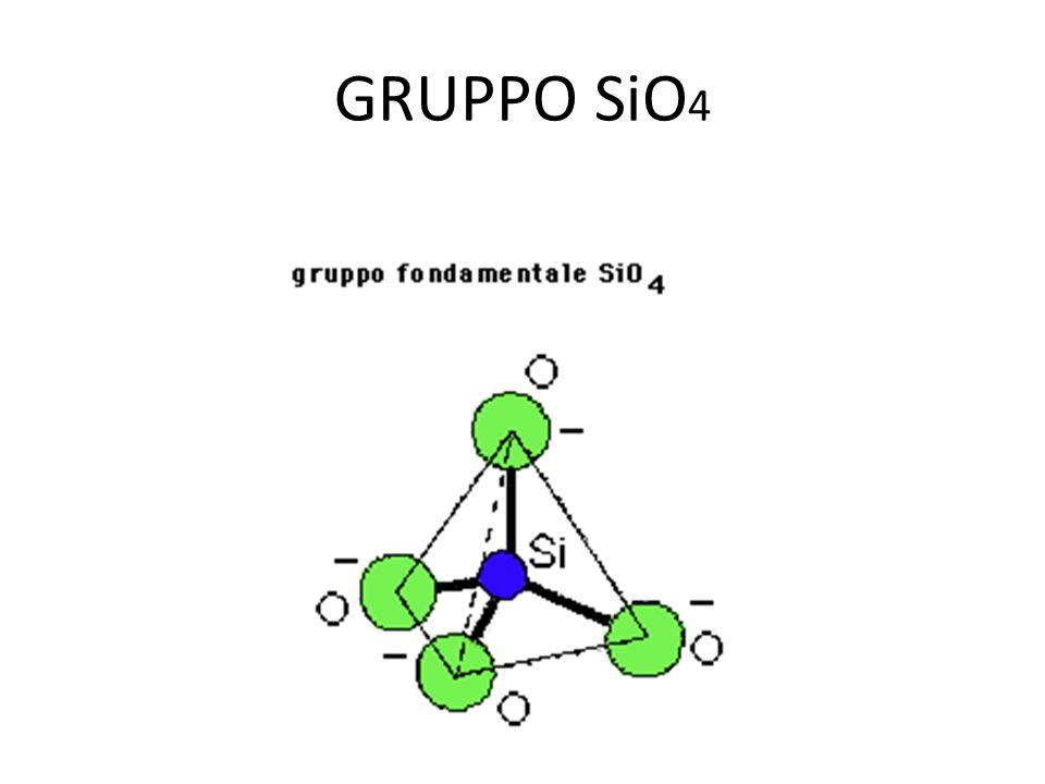 STRUTTURE DEI SILICATI Le varie strutture dei silicati derivano dai diversi modi con cui questi tetraedri si associano.