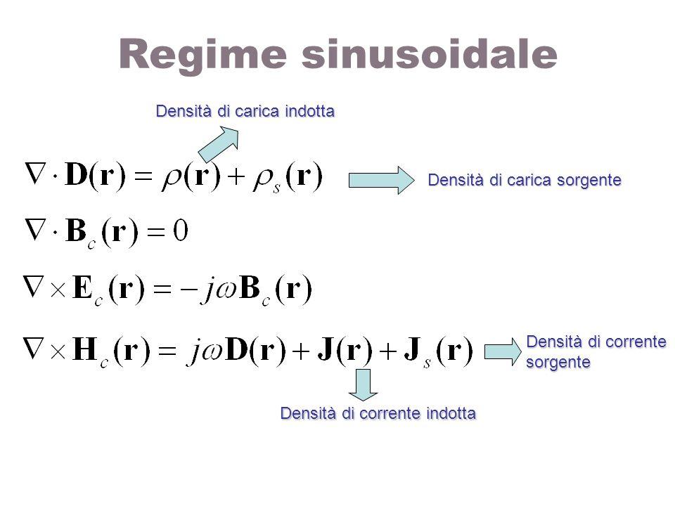Relazioni costitutive In un mezzo lineare e passivo D e B dipendono linearmente da E ed H rispettivamente mediante parametri costitutivi.