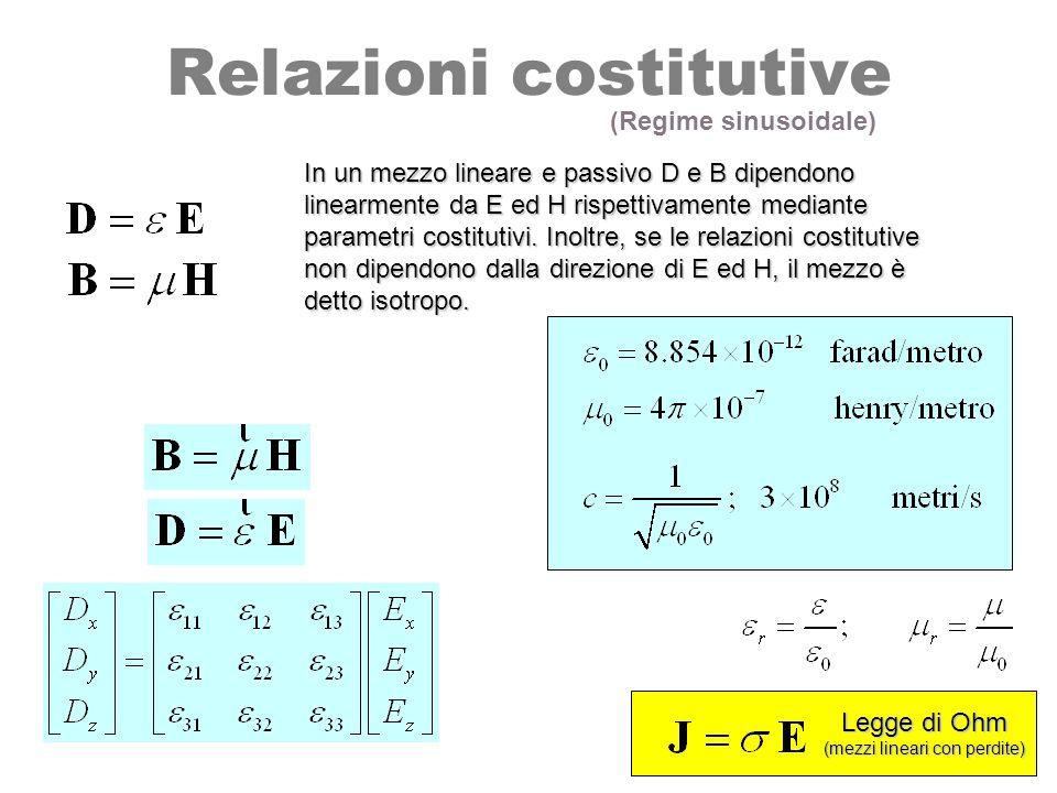 Relazioni costitutive Indice di rifrazione complesso Tangente di perdita Mezzi non dispersivi