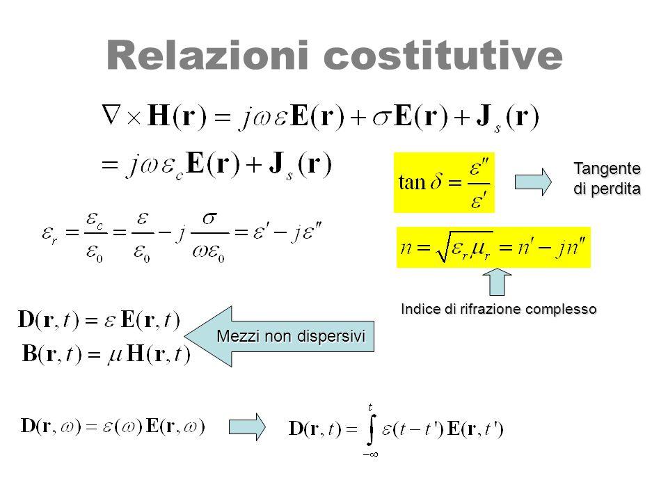 Il teorema di Poynting Linear time invariant media Flusso di potenza entrante nel volume potenza dissipata nel volume Rate dellincremento di energia elettromagnetica nel volume