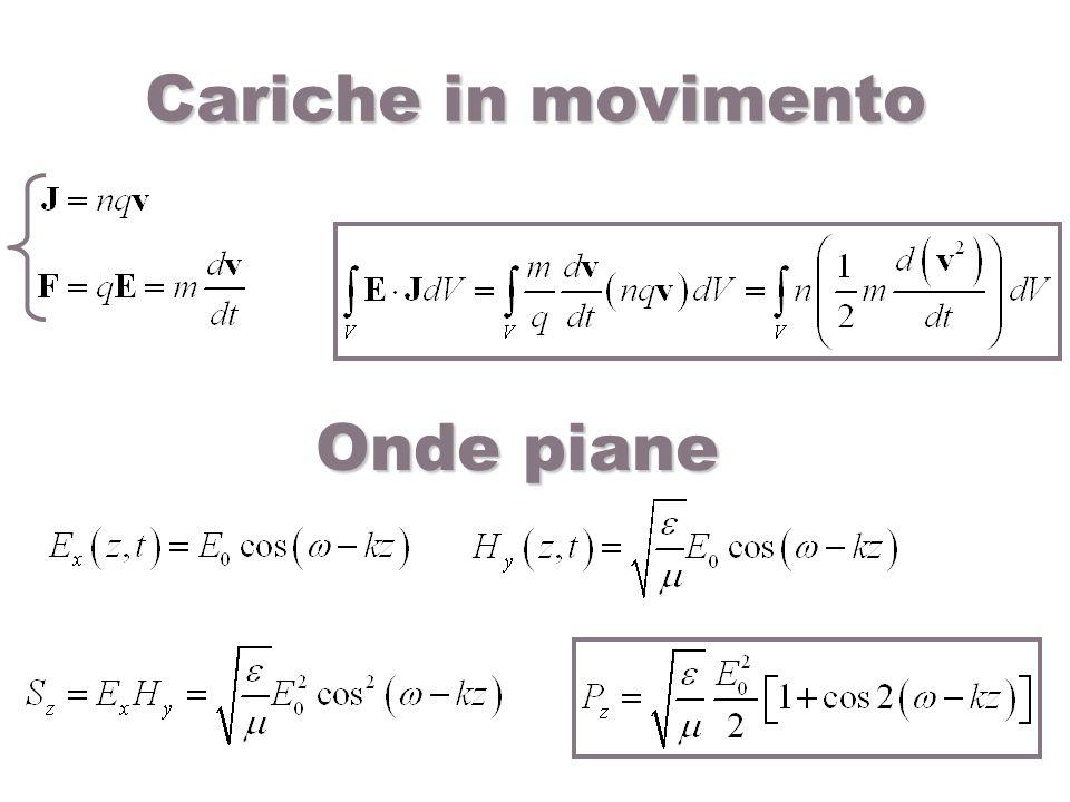 Teorema di Poynting per fasori potenza media dissipata (per unità di volume) densità media di energia elettromagnetica Immagazzinata (per unità di volume) Potenza reattiva Potenzaattiva
