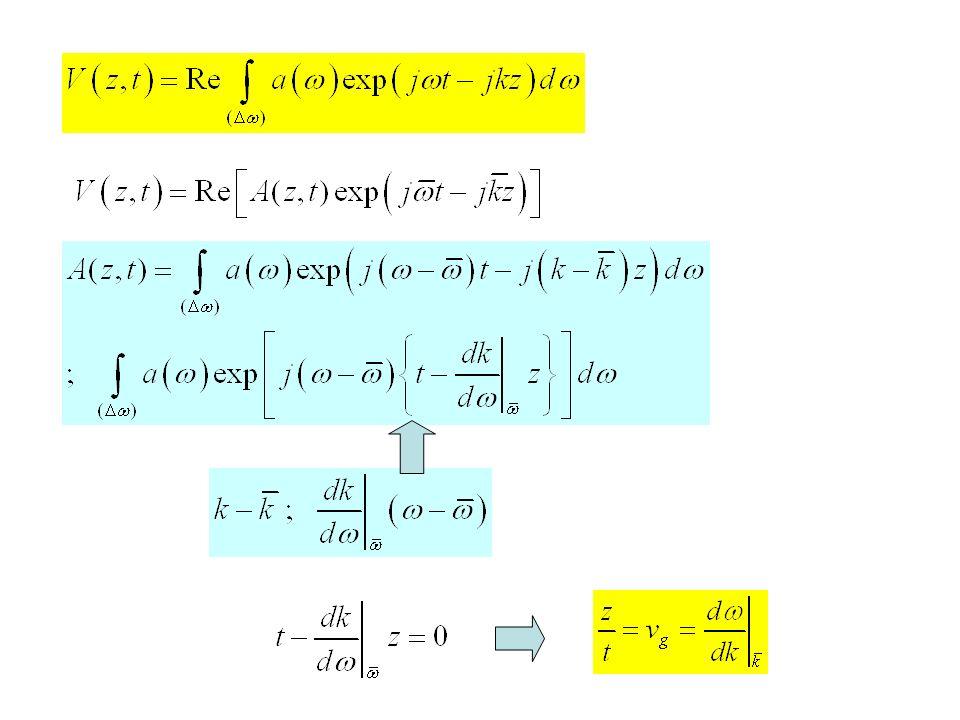 Unonda piana monocromatica (f = 10 MHz) polarizzata circolarmente (LHC) si propaga nel vuoto ed incide perpendicolarmente (in direzione z) su una interfaccia piana con un mezzo dielettrico ( r = 1 r =9).