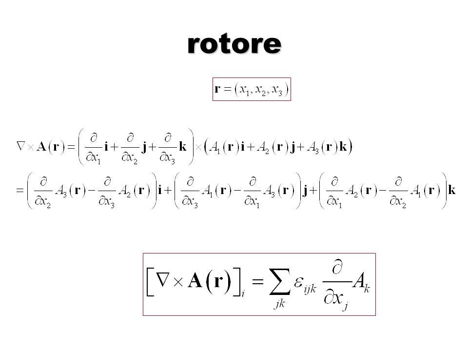Legge di Faraday Per campi statici lintegrale di linea è indipendendente dal cammino ed è uguale alla differenza di potenziale tra due punti.In presenza di campi magnetici variabili ciò non è più vero.