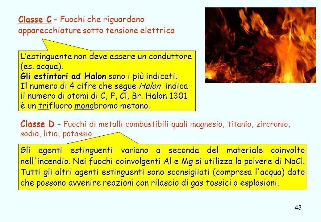 44 In ogni caso ricordate che in caso di incendio il pericolo maggiore è dato dai fumi Sapreste usare un estintore.