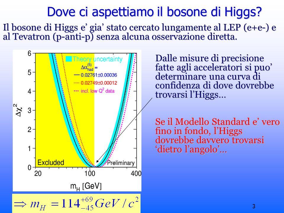 Roberto Chierici4 A caccia dellHiggs (I) L Higgs puo essere prodotto allLHC mediante linterazione tra i costituenti dei protoni.