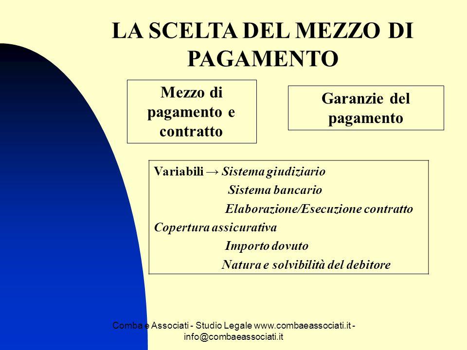 Comba e Associati - Studio Legale www.combaeassociati.it - info@combaeassociati.it Forme tradizionali di pagamento e di garanzia Cambiali ed assegni - Titolo esecutivo.