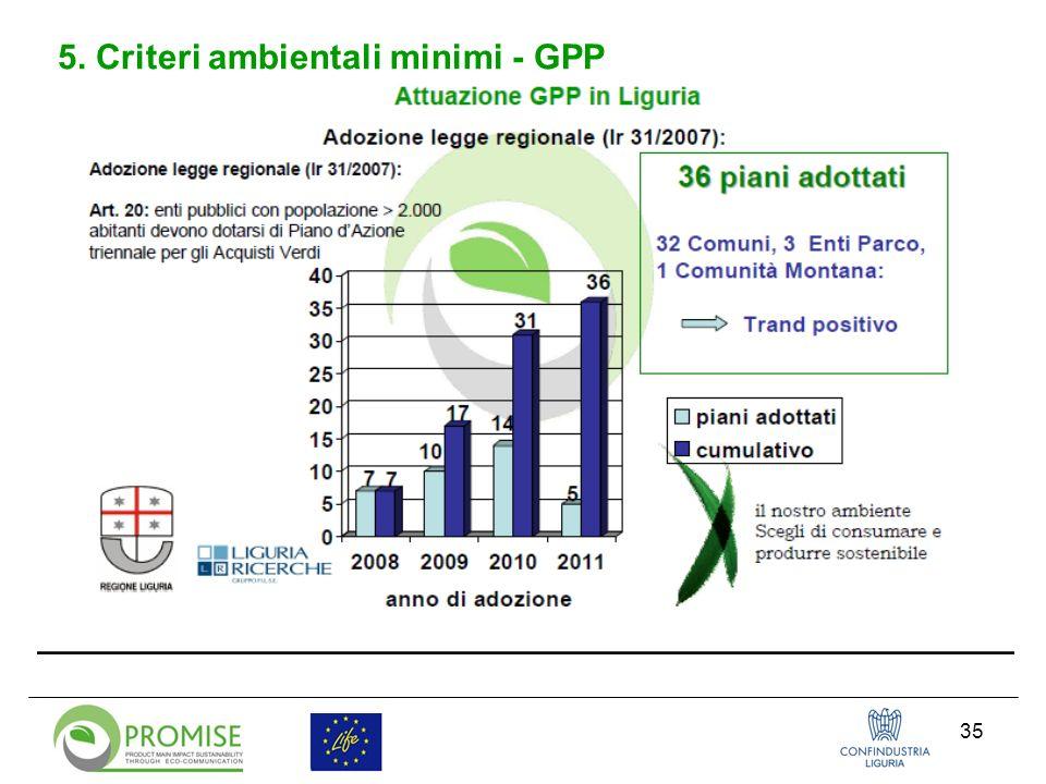 36 5. Criteri ambientali minimi - GPP