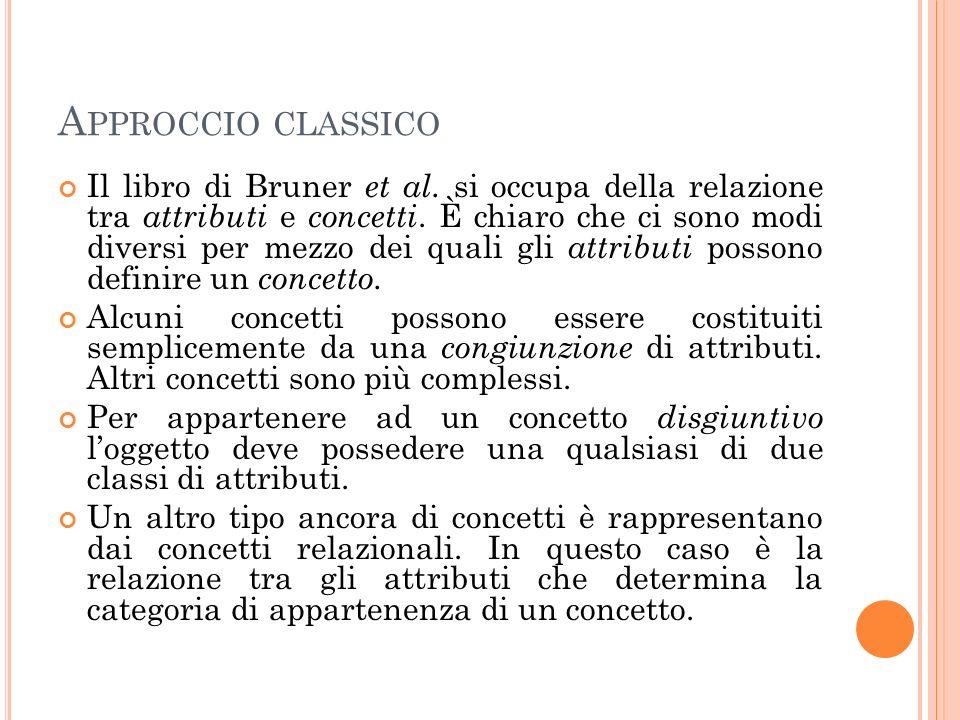 A PPROCCIO CLASSICO Il lavoro di Bruner et al.