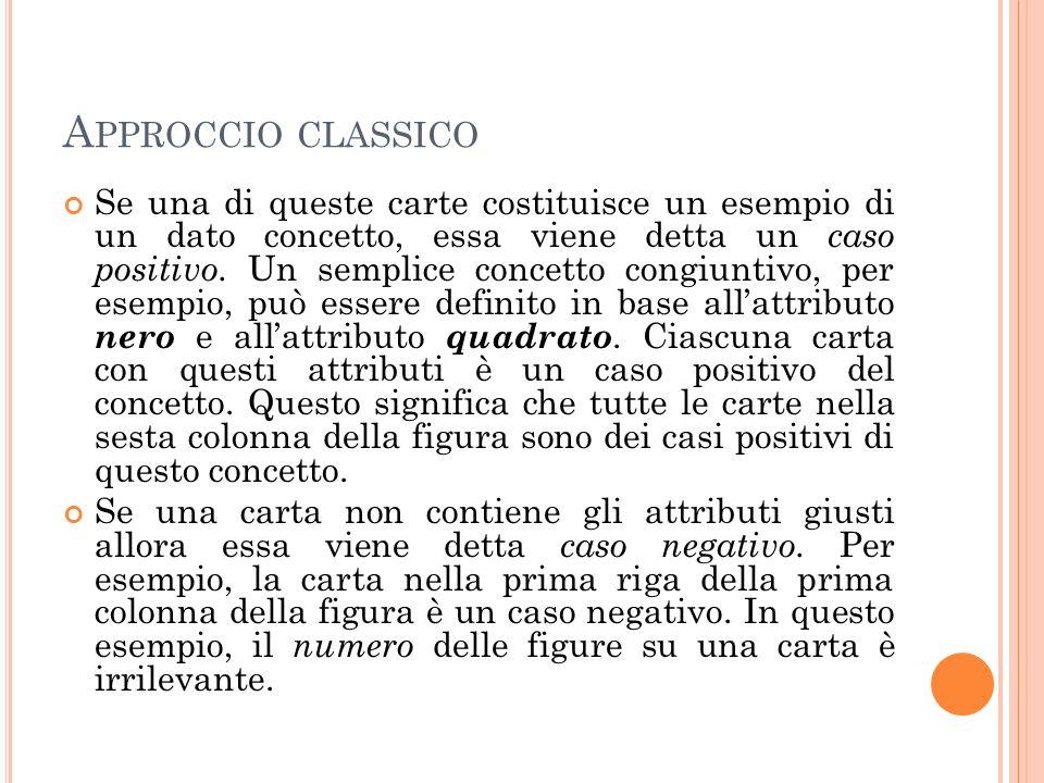 A PPRENDERE REGOLE COMPLESSE In una serie di esperimenti Reber e collaboratori (1967) hanno studiato il processo di apprendimento di grammatiche artificiali.