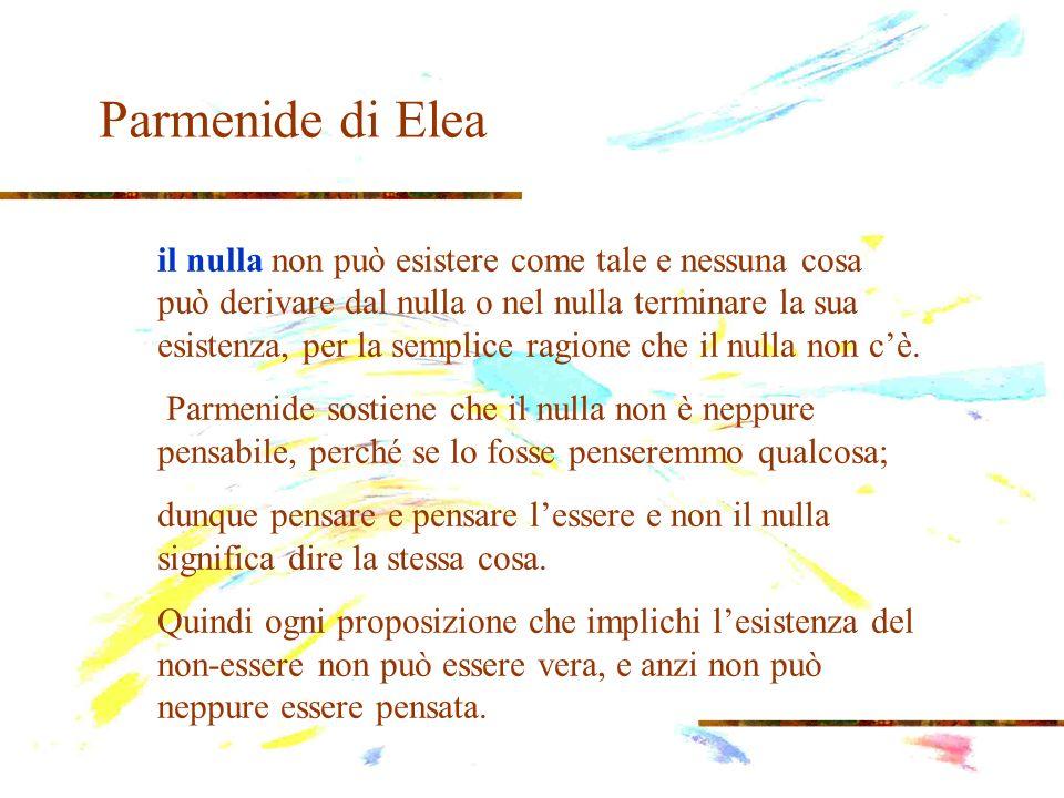 Parmenide di Elea pensare = essere la nostra mente può riferirsi solo allessere mentre il non essere risulta impensabile ed inesprimibile non mai questo può venir imposto, che le cose che non sono siano… è la stessa cosa pensare ed essere
