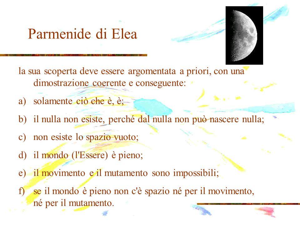 Parmenide di Elea se il non essere non è, non può inframmezzarsi all essere e dividerlo in parti; né può essere qualcosa da cui l essere sorga o in cui si dissolva.