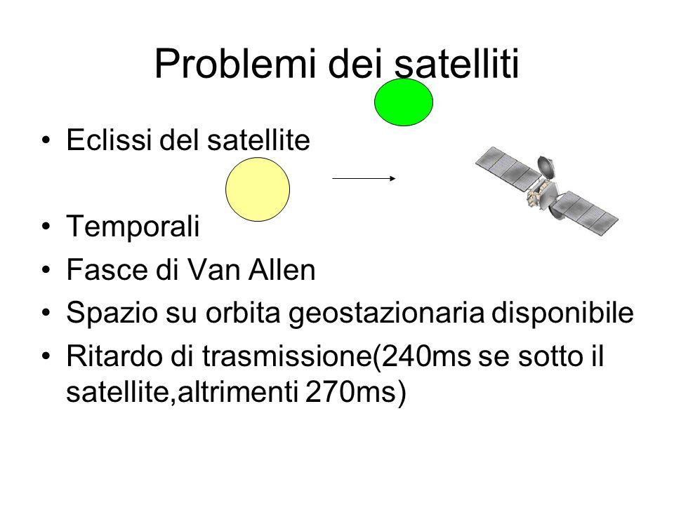 Satelliti su orbite basse Iridium trasmissione vocale Globalstar trasmissione vocale Teledesic servizio Internet