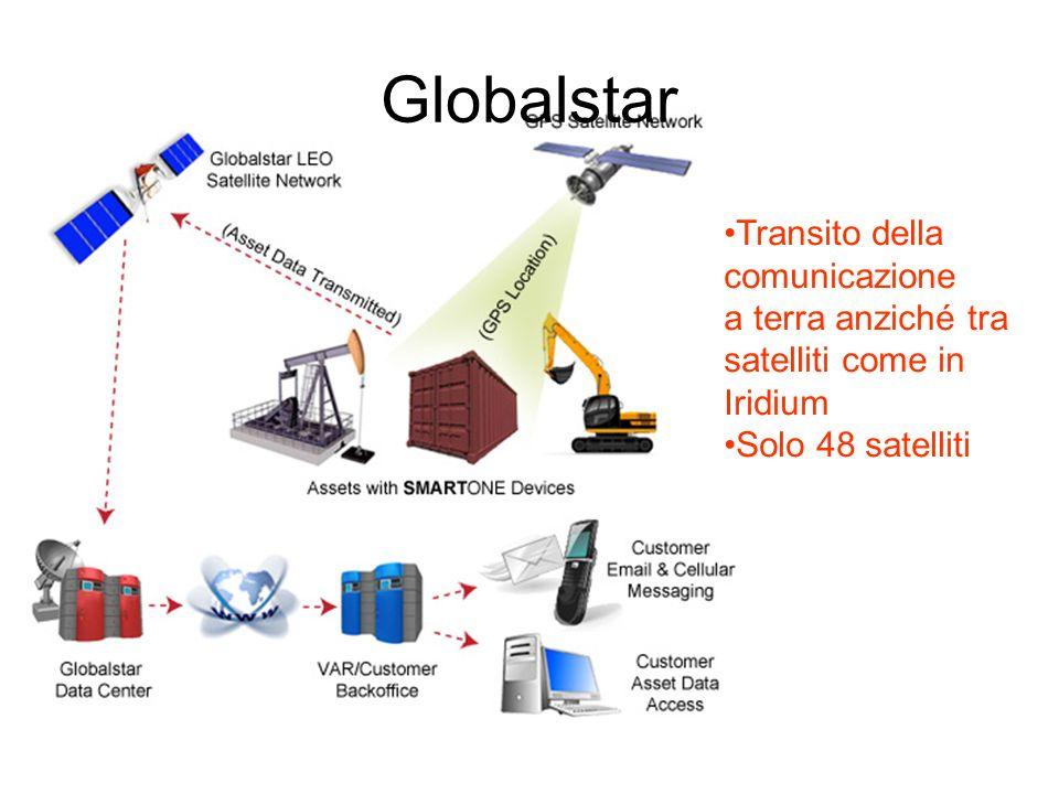 Teledesic Progetto originale: 288 satelliti 12 piani obitali 1350 km altezza