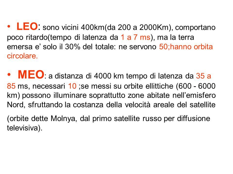 GEO : distanza di 36.000km, necessari 3,comportano ritardi di trasmissione notevoli 270 ms).