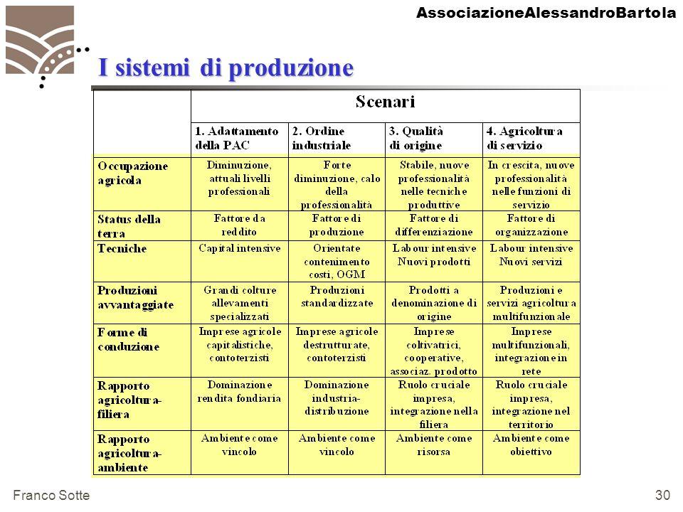 AssociazioneAlessandroBartola Franco Sotte 31 Attori e soggetti