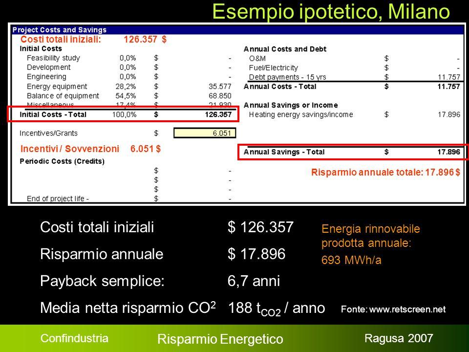 Confindustria Risparmio Energetico Ragusa 2007 Durata per cash flow positivo: 4,2 anni Cash flows Energia rinnovabile prod.