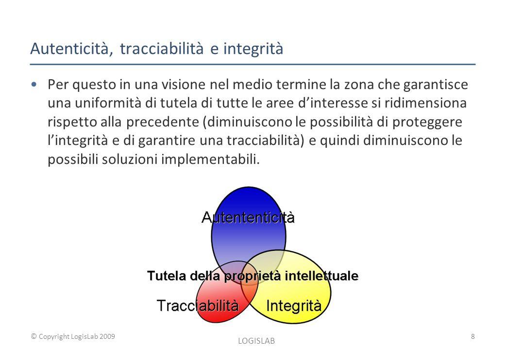 © Copyright LogisLab 2009 Autenticità, tracciabilità e integrità In fine lazienda può disporre risorse solo per un investimento a breve termine.