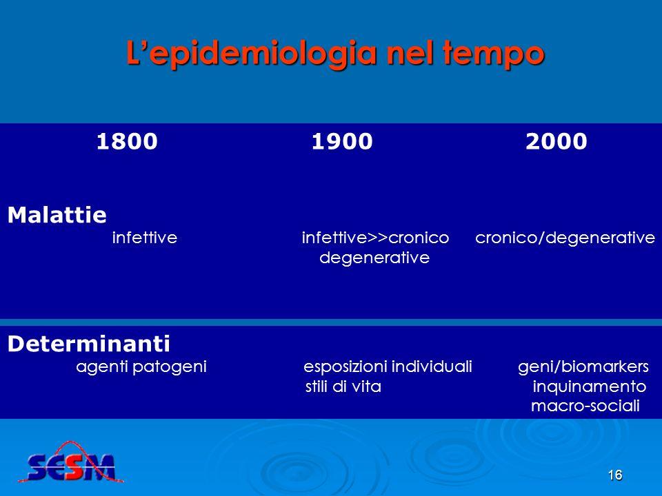 16 L epidemiologia nel tempo L epidemiologia nel tempo 1800 1900 2000 Malattie infettive infettive>>cronico cronico/degenerative degenerative Determinanti agenti patogeni esposizioni individuali geni/biomarkers stili di vita inquinamento macro-sociali