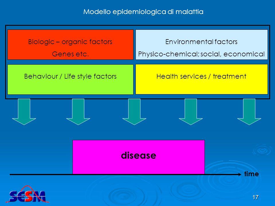 17 Biologic – organic factors Genes etc.