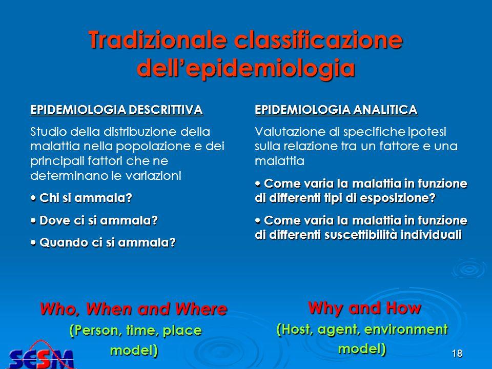 18 Tradizionale classificazione dell epidemiologia EPIDEMIOLOGIA DESCRITTIVA Studio della distribuzione della malattia nella popolazione e dei principali fattori che ne determinano le variazioni Chi si ammala.