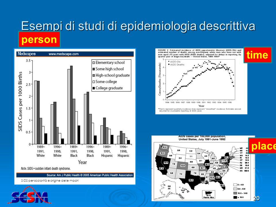 Esempi di studi di epidemiologia descrittiva 20 time place person SIDS per scolarità e origine delle madri