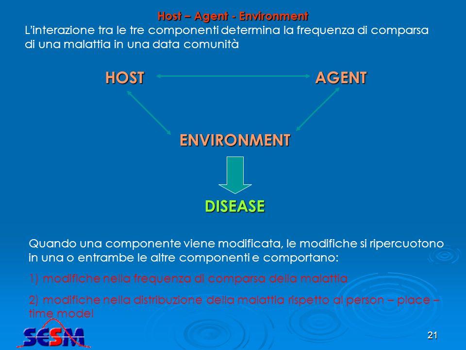 21 L interazione tra le tre componenti determina la frequenza di comparsa di una malattia in una data comunità HOST ENVIRONMENT AGENT DISEASE Quando una componente viene modificata, le modifiche si ripercuotono in una o entrambe le altre componenti e comportano: 1) modifiche nella frequenza di comparsa della malattia 2) modifiche nella distribuzione della malattia rispetto al person – place – time model Host – Agent - Environment