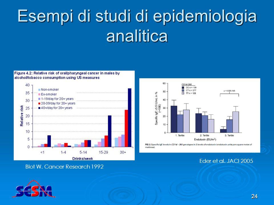 Esempi di studi di epidemiologia analitica 24 Eder et al. JACI 2005 Blot W. Cancer Research 1992
