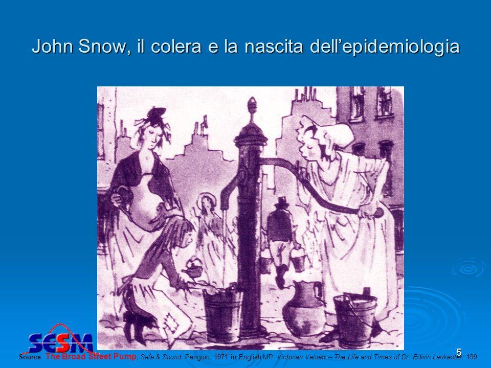 5 John Snow, il colera e la nascita dellepidemiologia Source: The Broad Street Pump, Safe & Sound, Penguin, 1971 in English MP.
