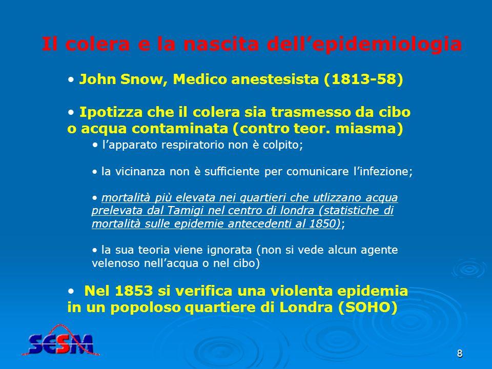 8 John Snow, Medico anestesista (1813-58) Ipotizza che il colera sia trasmesso da cibo o acqua contaminata (contro teor.