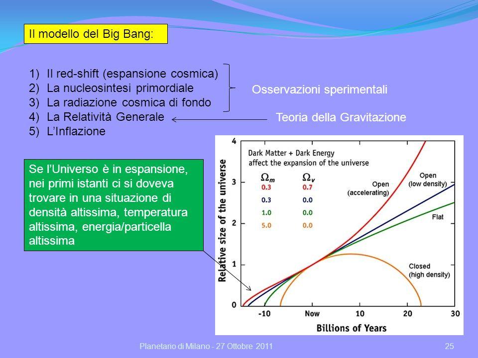 26Planetario di Milano - 27 Ottobre 2011 Una storia termica delluniverso Particelle/Antiparticelle libere