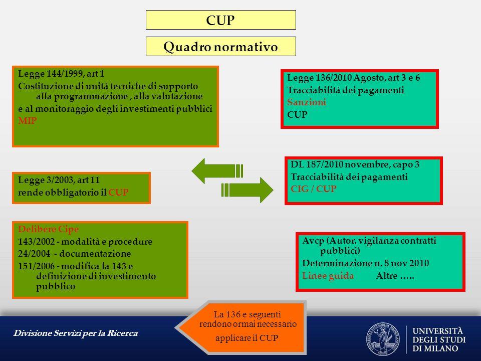 Divisione Servizi per la Ricerca Il Sistema MIP (144/1999) Il sistema di Monitoraggio degli Investimenti Pubblici, MIP, è un sistema di raccolta dati - raccolta dati, loro elaborazione e reportistica, - loro elaborazione e reportistica, relativo ai progetti dinvestimento pubblico, e cioè a tutta la spesa per lo sviluppo.