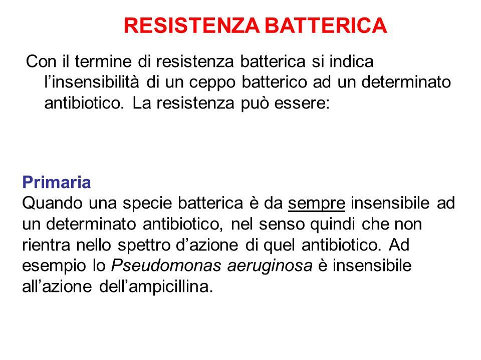 Gli antibatterici non sono causa di resistenza batterica ma hanno un ruolo come fattori di selezione, nel senso che favoriscono la diffusione dei batteri ad essi resistenti RESISTENZA BATTERICA Acquisita Quando compaiono ceppi batterici (a seguito di variazioni genetiche) che, pur appartenendo a specie sensibili, non vengono distrutti o bloccati dallazione di un antibiotico.