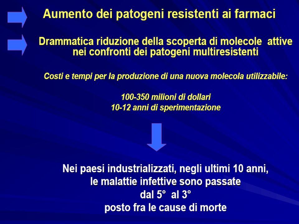 POSSIBILI CAUSE DI FALLIMENTO DI UNA TERAPIA ANTIBATTERICA Diagnosi errata Batterio resistente Scelta erronea del farmaco (ad es.